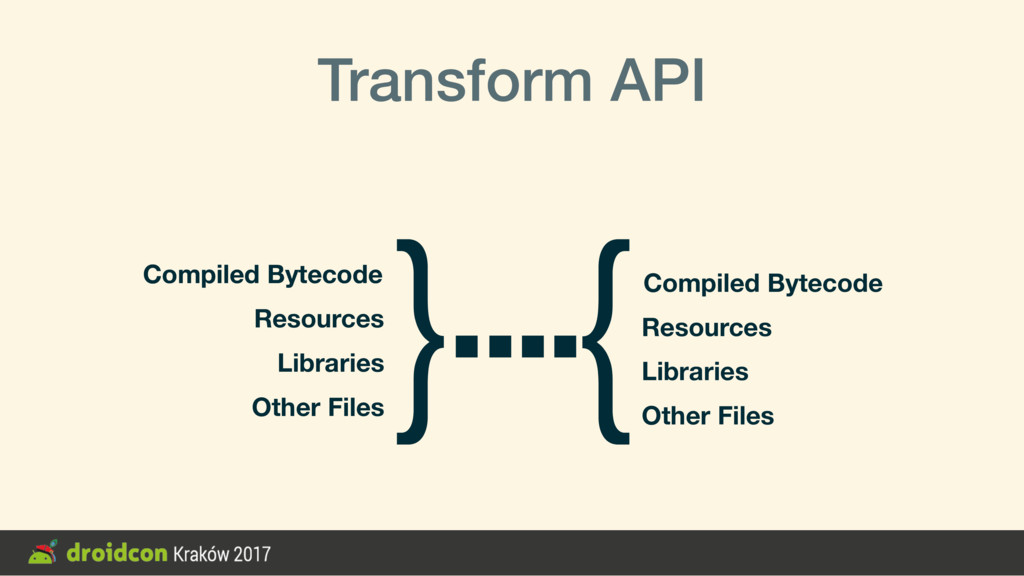 Transform API Compiled Bytecode Resources Libra...