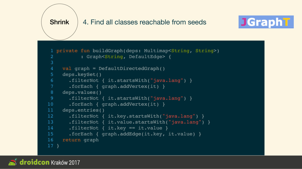 Shrink 4. Find all classes reachable from seeds...