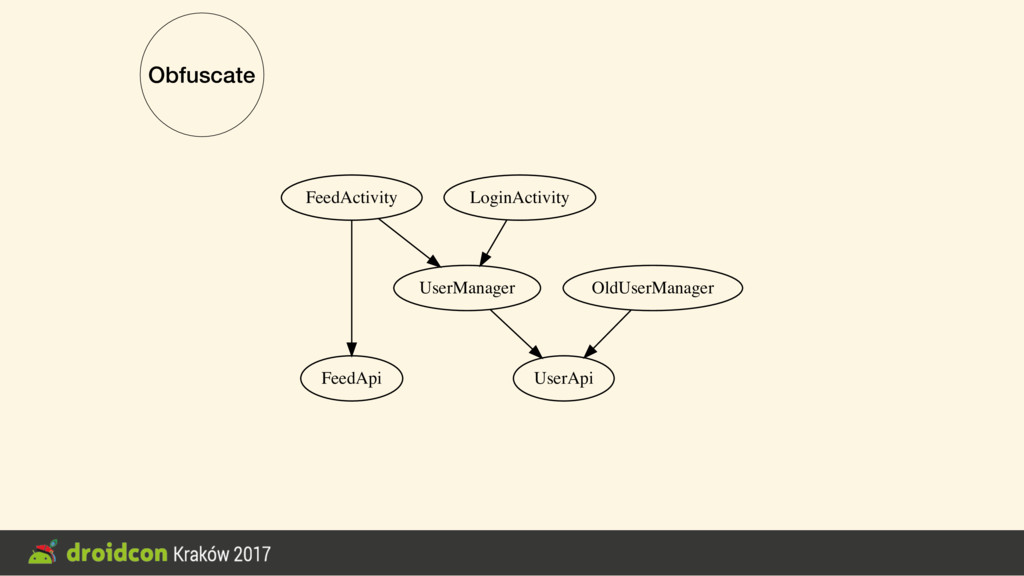 Obfuscate FeedActivity FeedApi UserManager User...