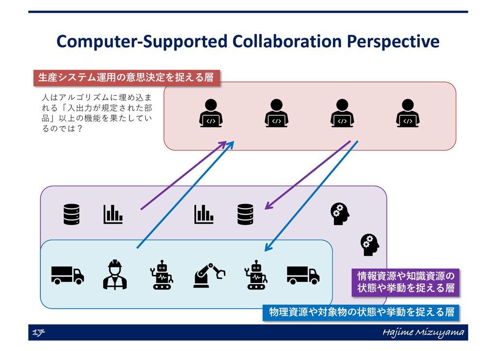 情報資源や知識資源の 状態や挙動を捉える層 Computer-Supported Collab...