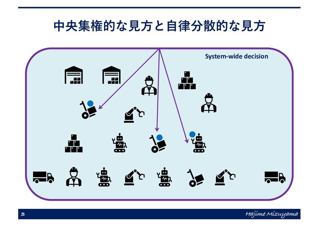中央集権的な⾒⽅と⾃律分散的な⾒⽅ 3 Hajime Mizuyama System-wide...