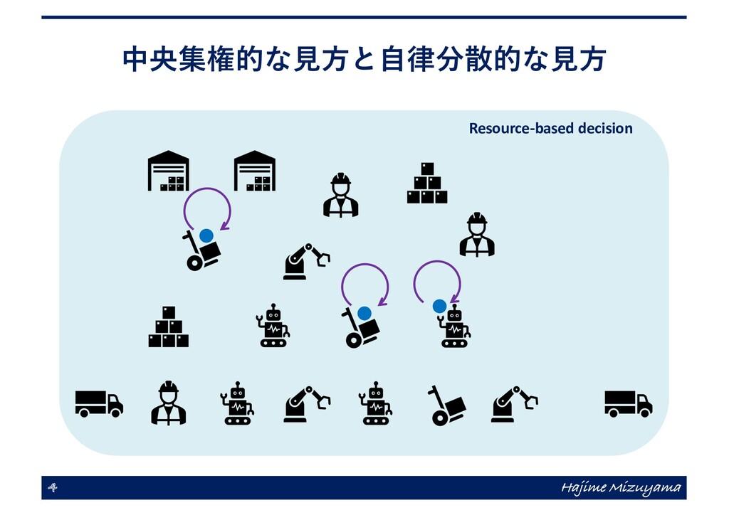 中央集権的な⾒⽅と⾃律分散的な⾒⽅ 4 Hajime Mizuyama Resource-ba...