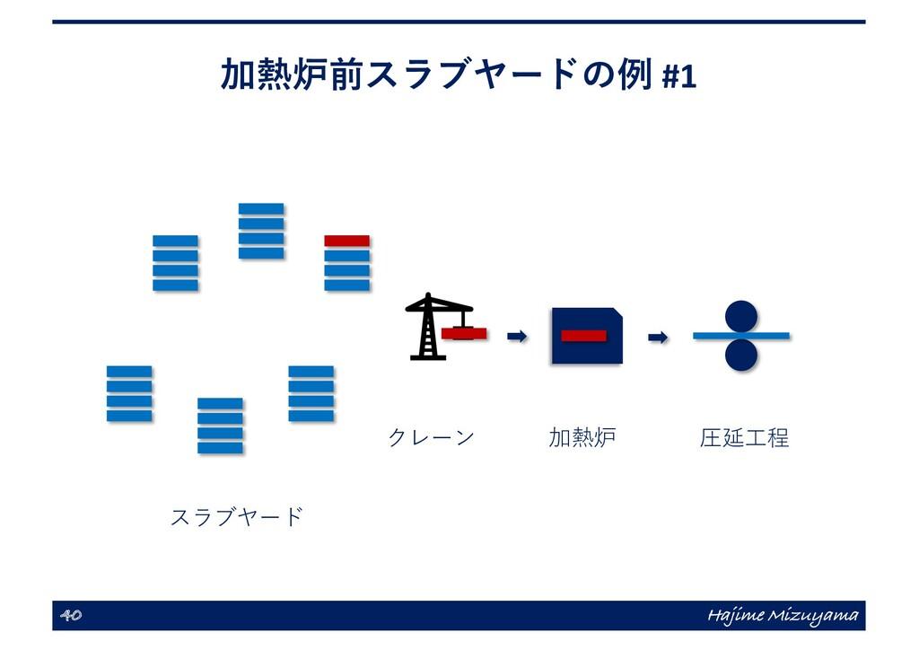 加熱炉前スラブヤードの例 #1 40 Hajime Mizuyama 加熱炉 圧延⼯程 クレー...