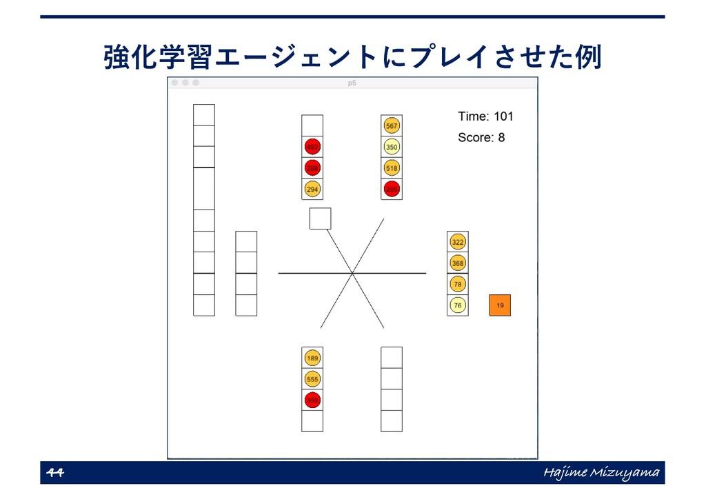 強化学習エージェントにプレイさせた例 44 Hajime Mizuyama