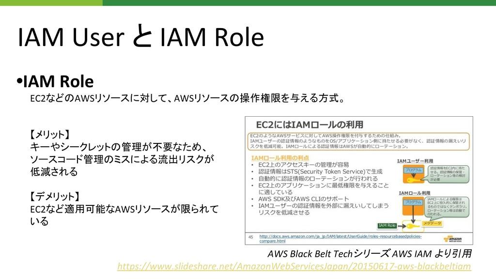 IAM User と IAM Role •IAM Role EC2などのAWSリソースに対して...