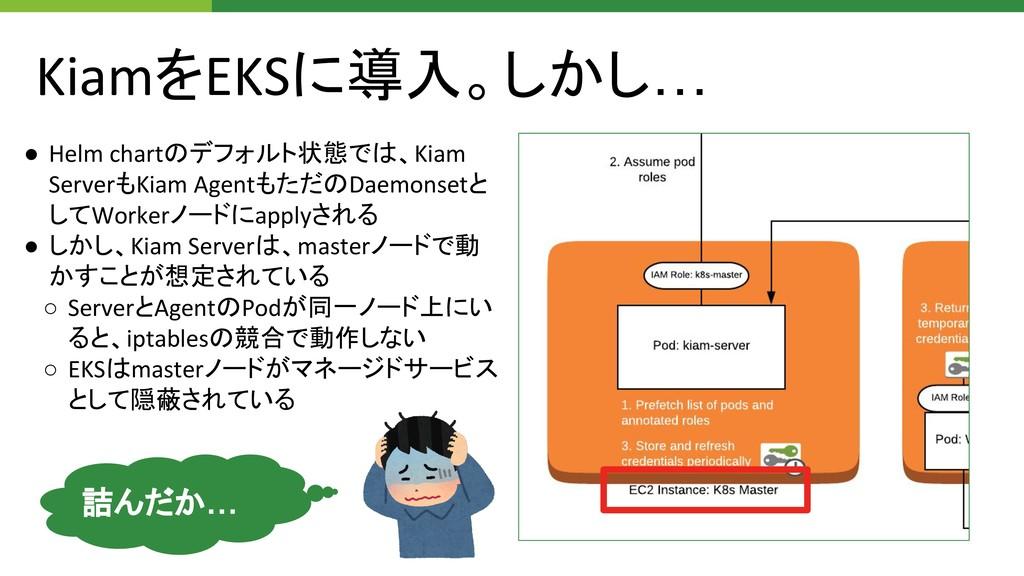 KiamをEKSに導入。しかし… ● Helm chartのデフォルト状態では、Kiam Se...