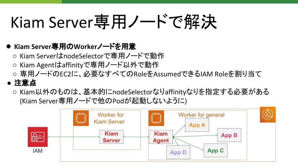 Kiam Server専用ノードで解決 ● Kiam Server専用のWorkerノードを用...