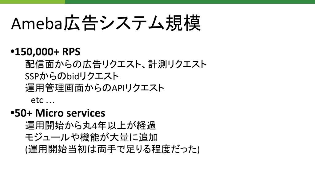 Ameba広告システム規模 •150,000+ RPS 配信面からの広告リクエスト、計測リクエ...