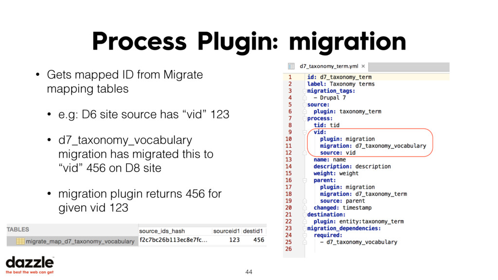Process Plugin: migration • Gets mapped ID from...