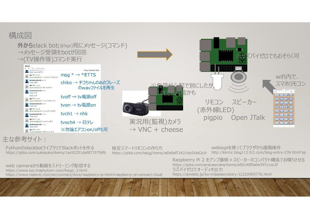 実況用(監視)カメラ → VNC + cheese 外からslack bot(@hpi)宛にメ...