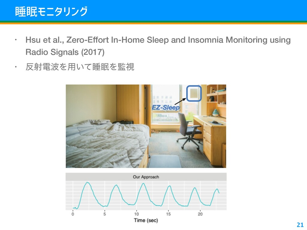 €•'ƒ2S.e • Hsu et al., Zero-Effort In-Home Slee...