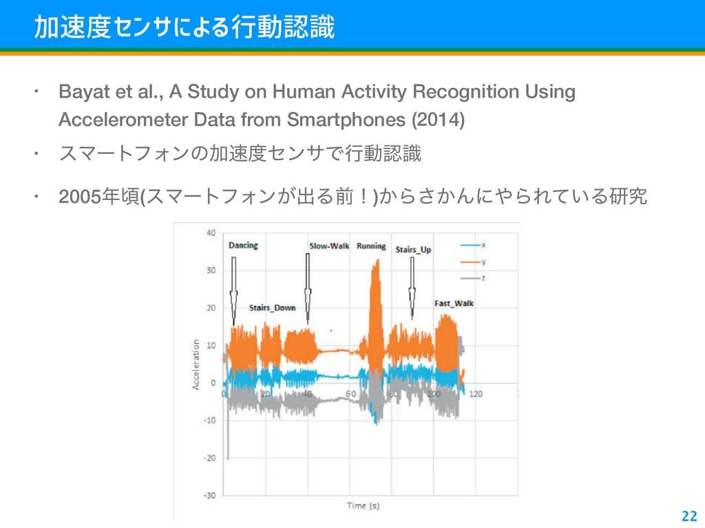 """""""…†‡.ˆ‰Š‹Œ•Ž• • Bayat et al., A Study on Human ..."""
