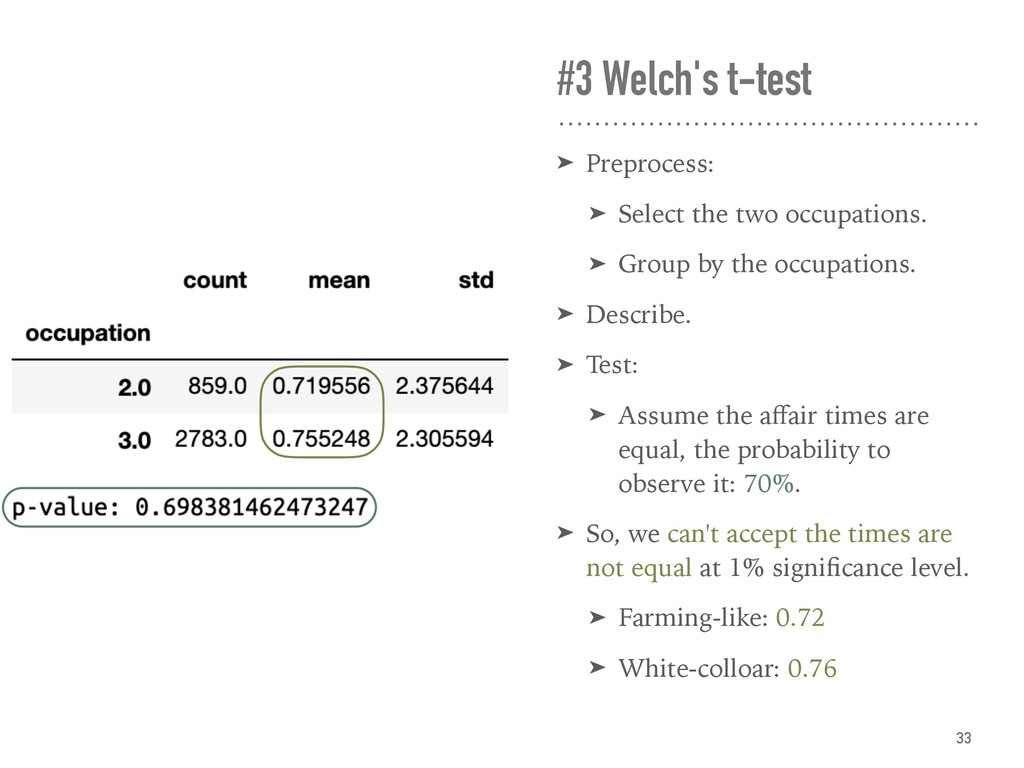 #3 Welch's t-test ➤ Preprocess: ➤ Select the tw...