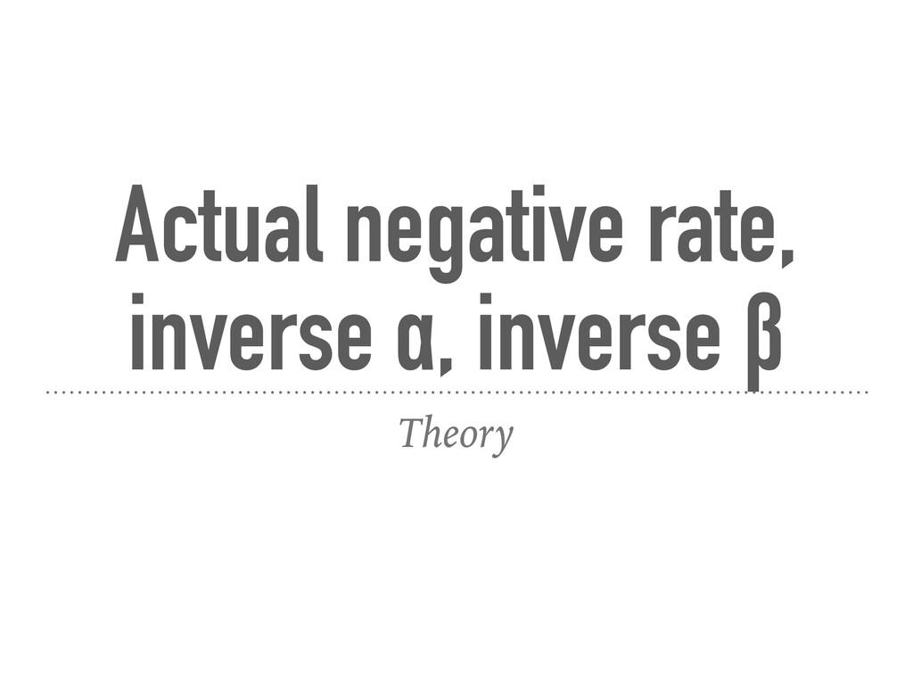 Actual negative rate, inverse α, inverse β Theo...