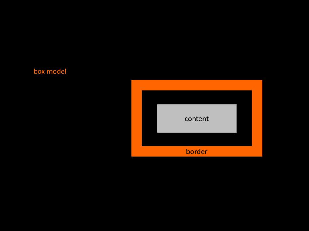 content box'model border