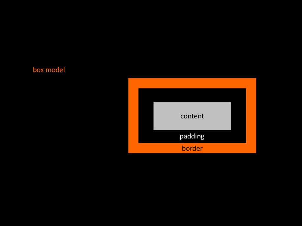 content box'model border padding