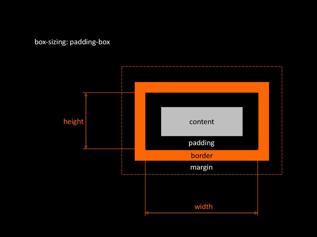 content boxOsizing:'paddingObox border margin p...