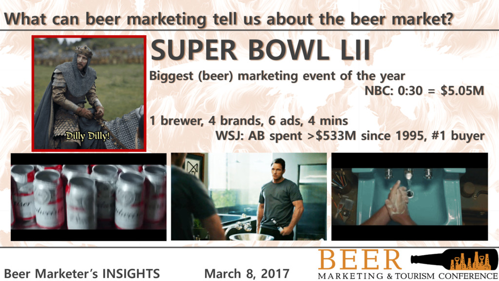 What can beer marketing tell us about the beer ...