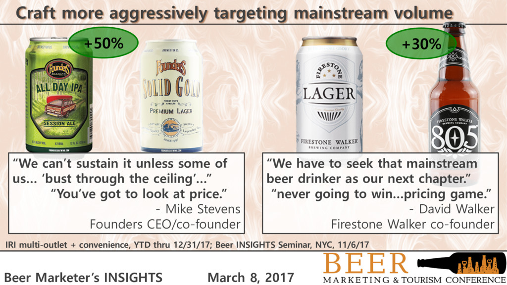 Beer Marketer's INSIGHTS March 8, 2017 Craft mo...