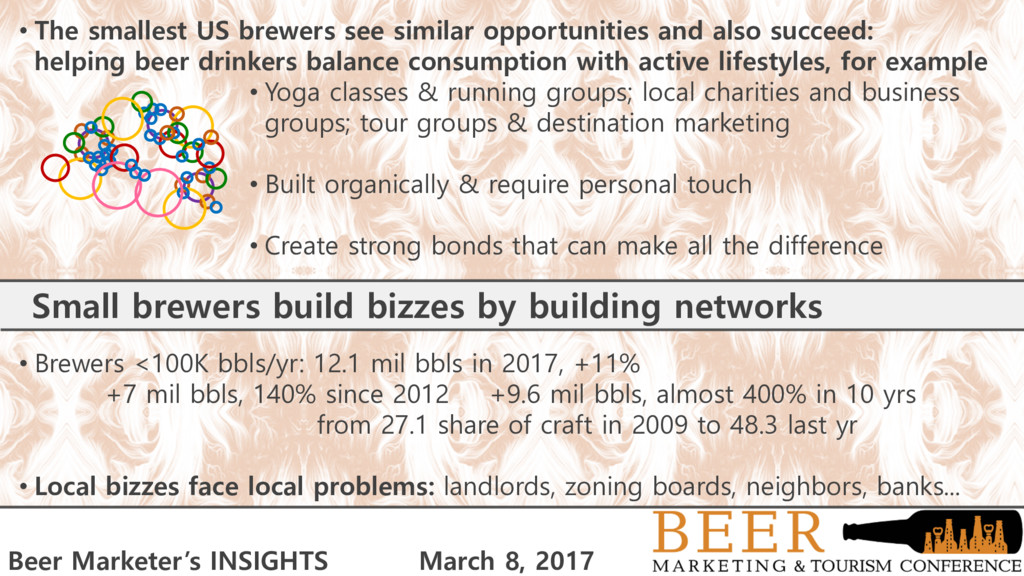 • The smallest US brewers see similar opportuni...