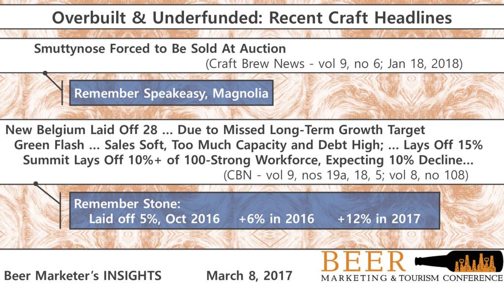 Overbuilt & Underfunded: Recent Craft Headlines...