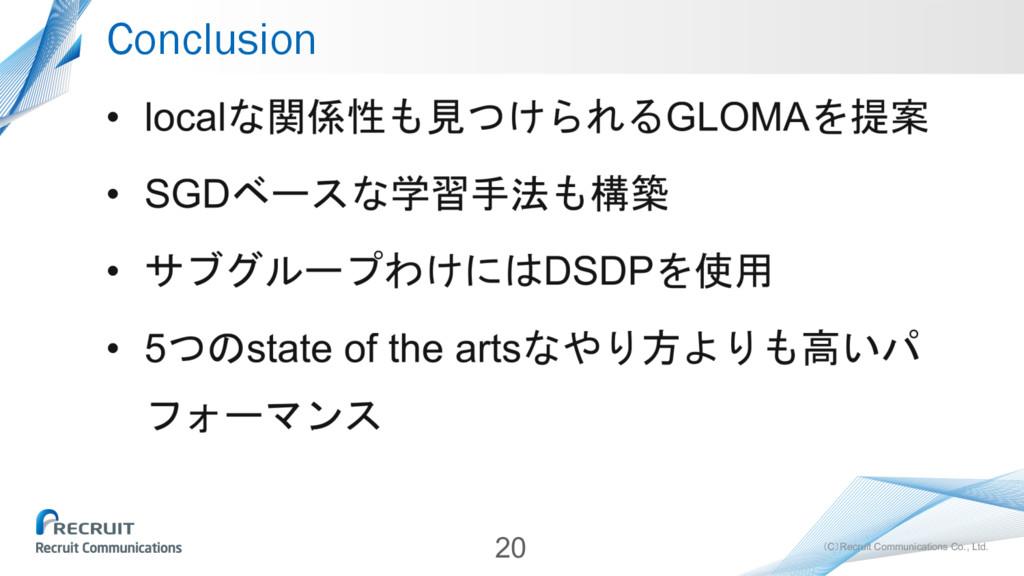 (C)Recruit Communications Co., Ltd. Conclusion ...