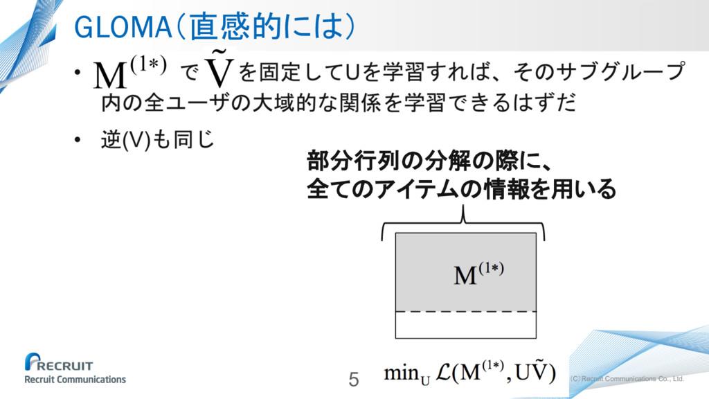 (C)Recruit Communications Co., Ltd. GLOMA(直感的には...