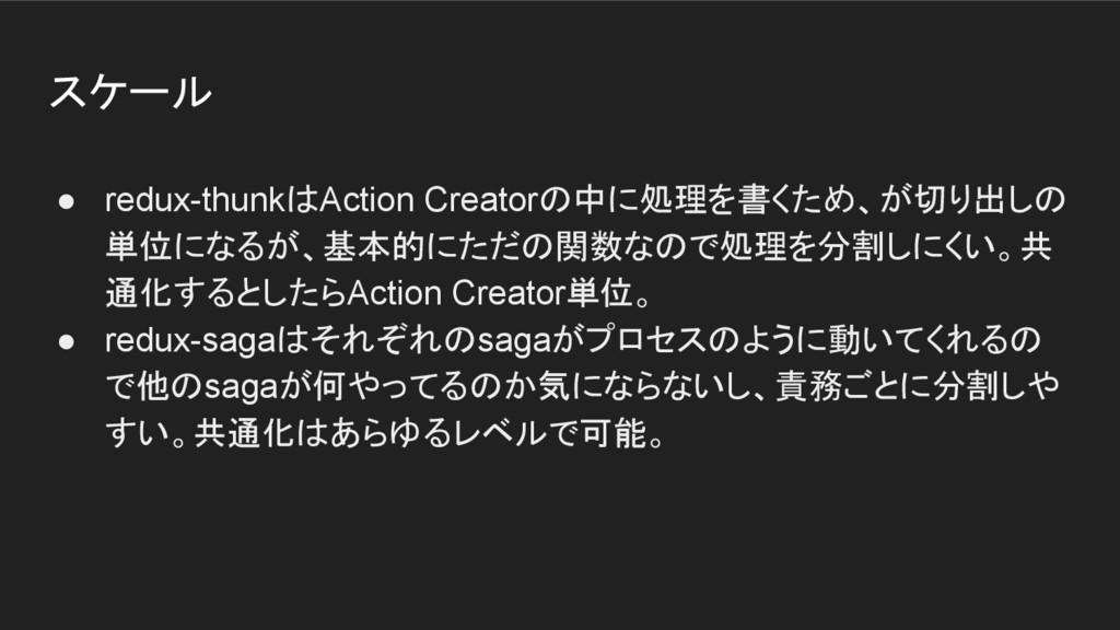 スケール ● redux-thunkはAction Creatorの中に処理を書くため、が切り...