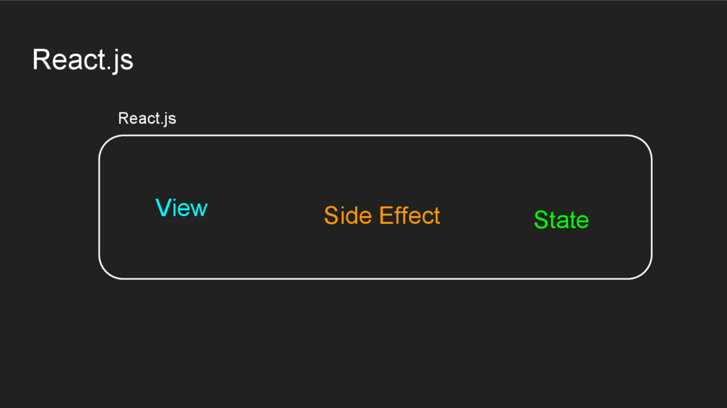 React.js React.js View State Side Effect