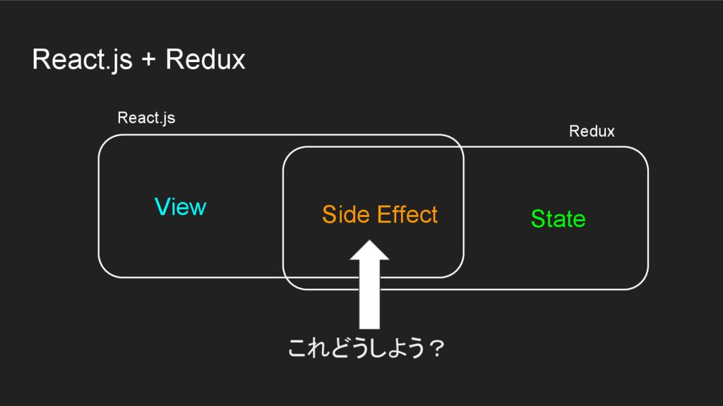 React.js + Redux React.js Redux View State Side...
