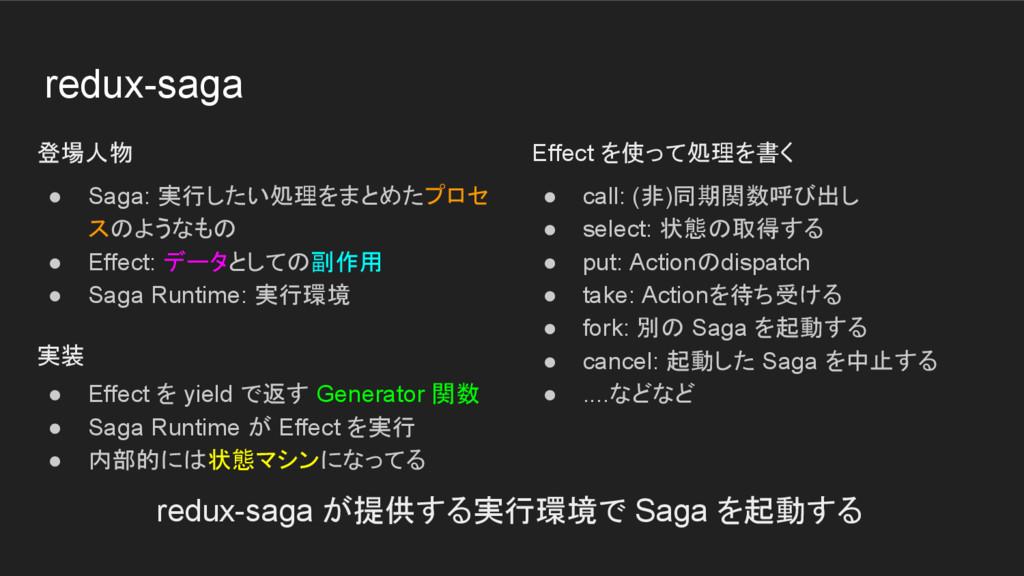 redux-saga 登場人物 Effect を使って処理を書く ● Saga: 実行したい処...