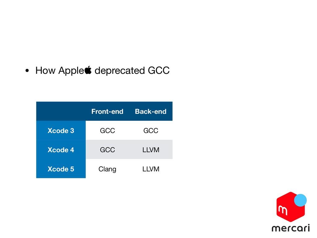 • How Apple deprecated GCC Front-end Back-end ...