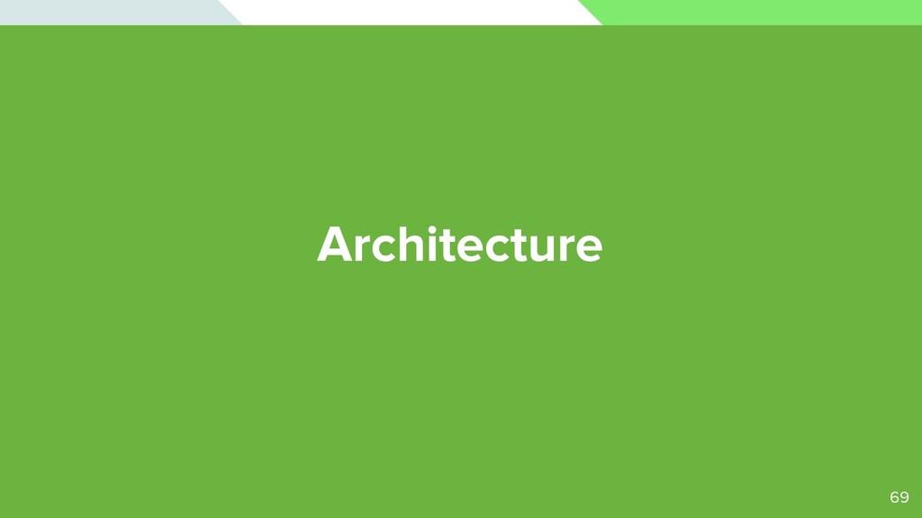 Architecture 69