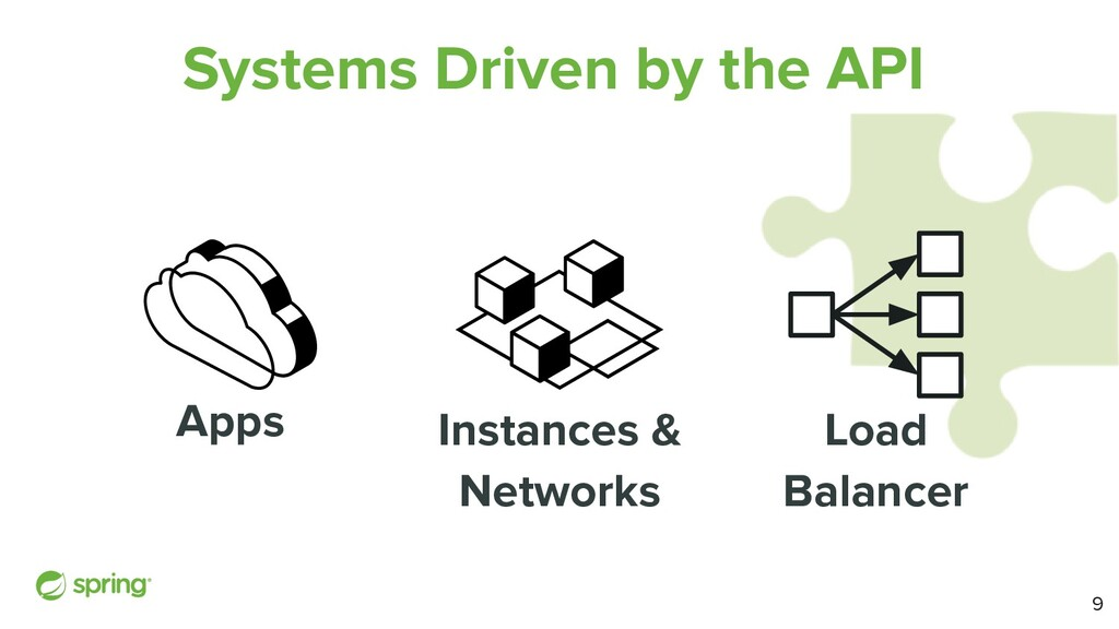 Systems Driven by the API Apps Instances & Netw...