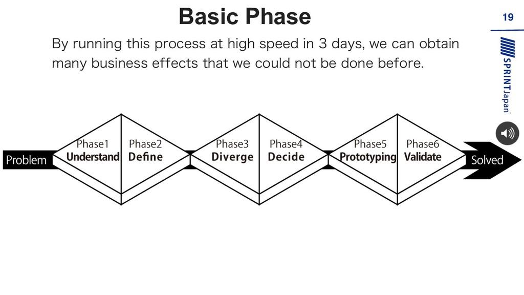 Basic Phase 19 #ZSVOOJOHUIJTQSPDFTTBUIJHI...