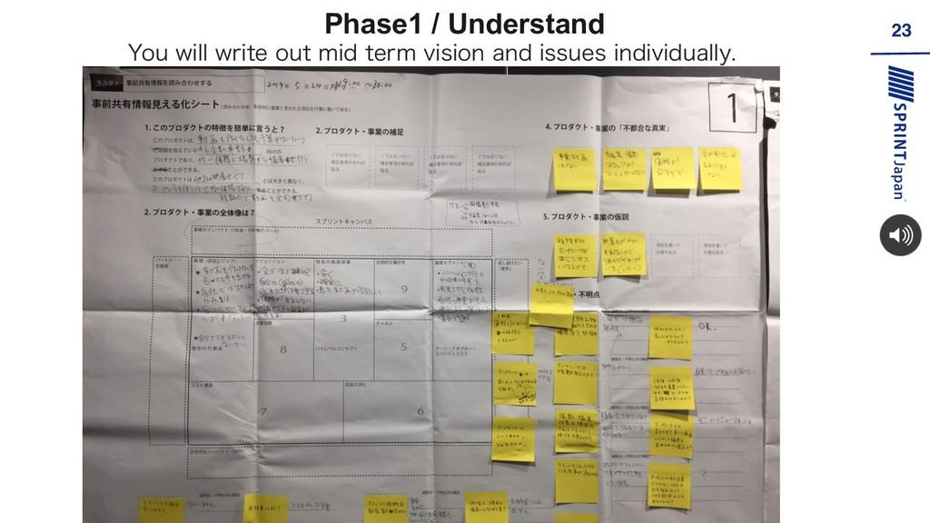 Phase1 / Understand 23 :PVXJMMXSJUFPVUNJEU...