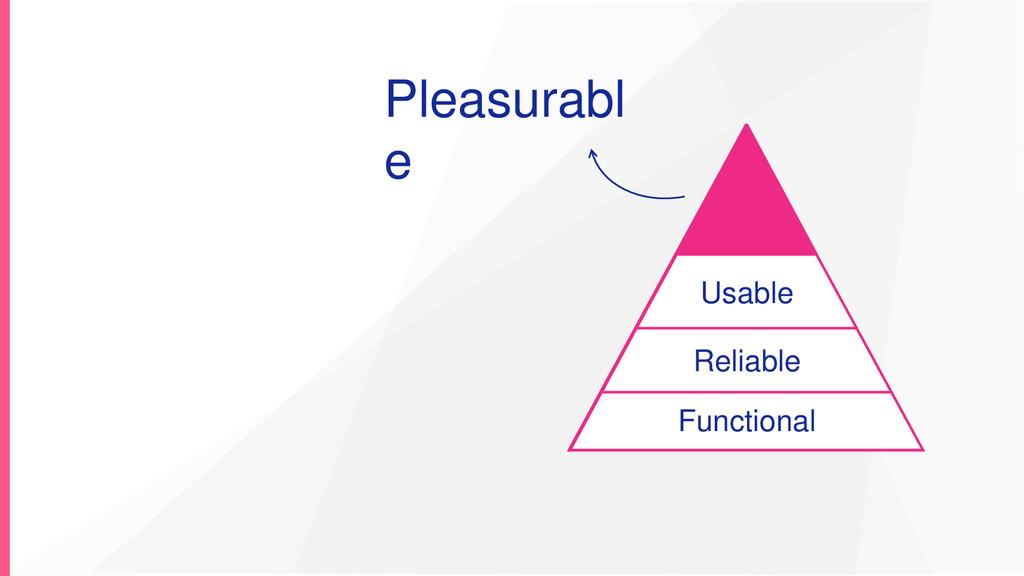 Functional Reliable Usable Functional Reliable ...