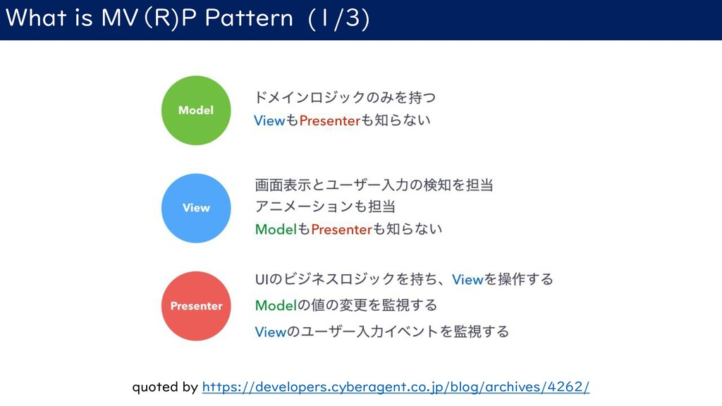 What is MV(R)P Pattern (1/3) quoted by https://...