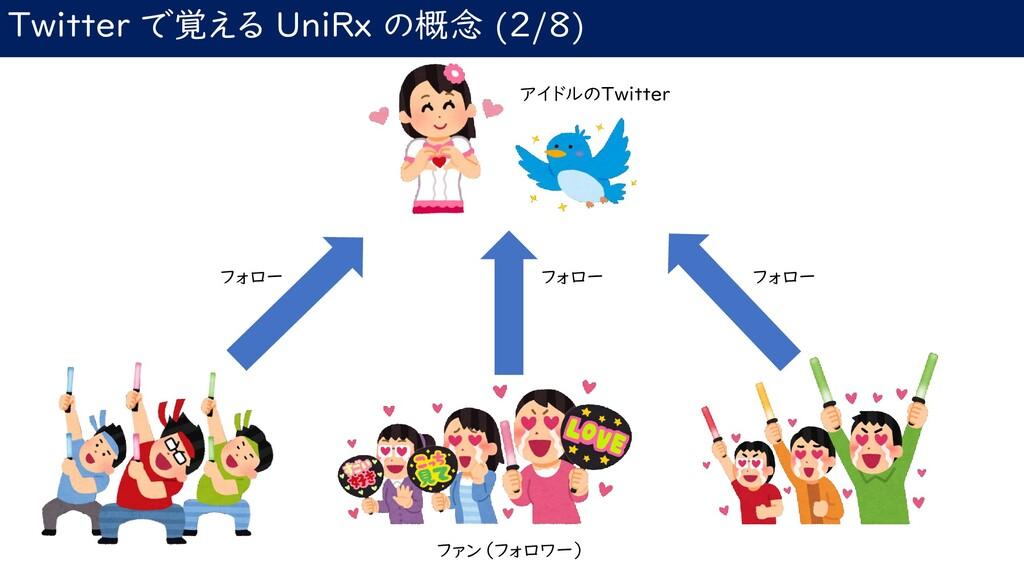 Twitter で覚える UniRx の概念 (2/8) ファン(フォロワー) アイドルのTw...