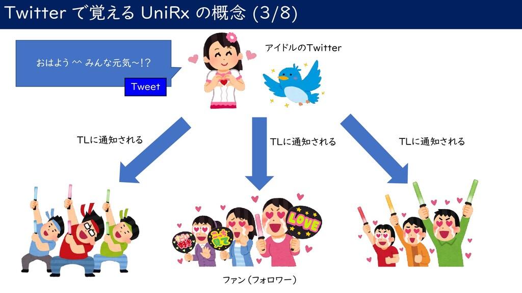 Twitter で覚える UniRx の概念 (3/8) ファン(フォロワー) アイドルのTw...