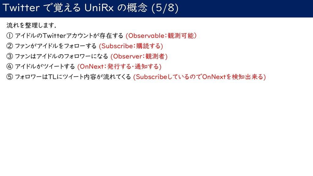 Twitter で覚える UniRx の概念 (5/8) 流れを整理します. ① アイドルのT...