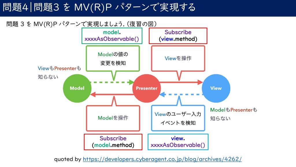 問題4|問題3 を MV(R)P パターンで実現する 問題 3 を MV(R)P パターンで実...