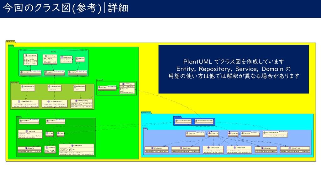 今回のクラス図(参考)|詳細 PlantUML でクラス図を作成しています Entity, R...