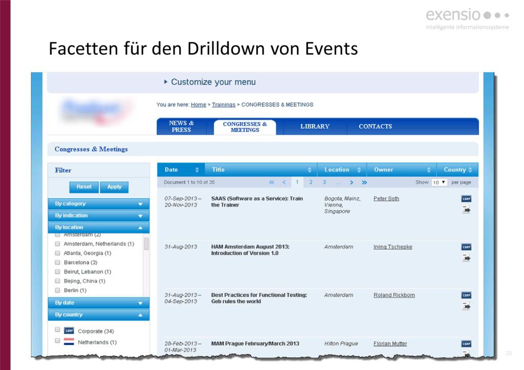 23 Facetten für den Drilldown von Events