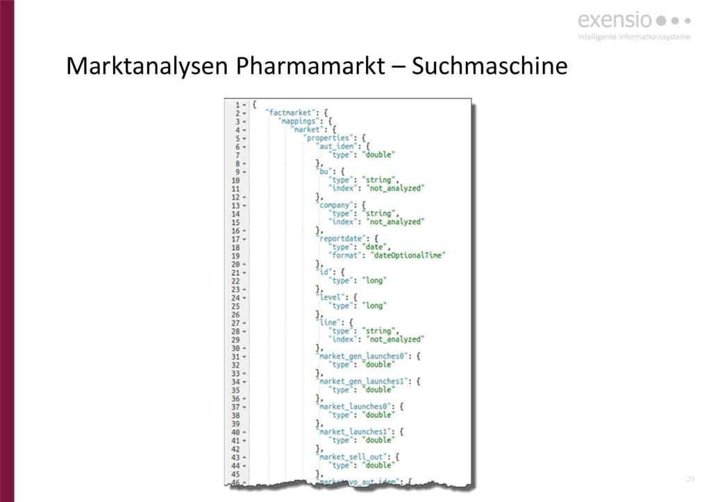 29 Marktanalysen Pharmamarkt – Suchmaschine