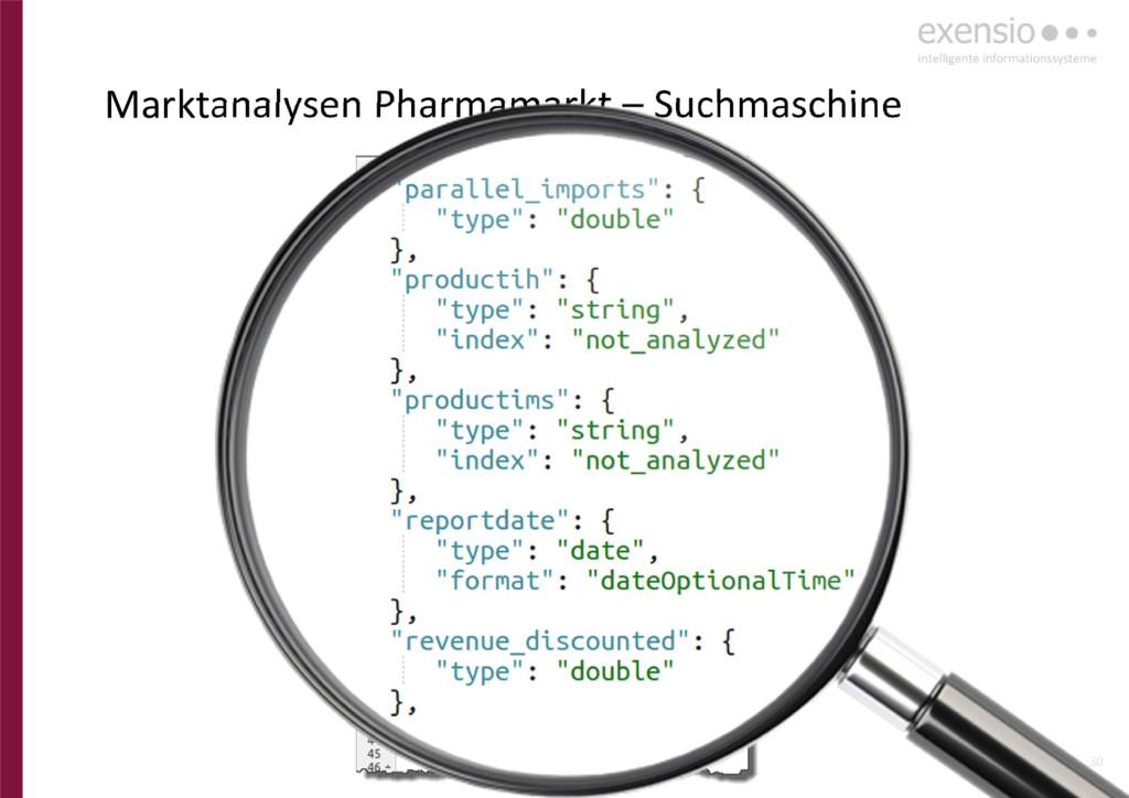 30 Marktanalysen Pharmamarkt – Suchmaschine