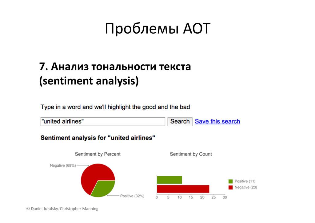7. Анализ тональности текста (sentiment analysi...