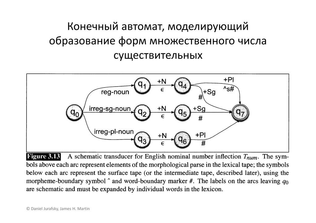 Конечный автомат, моделирующий образование форм...
