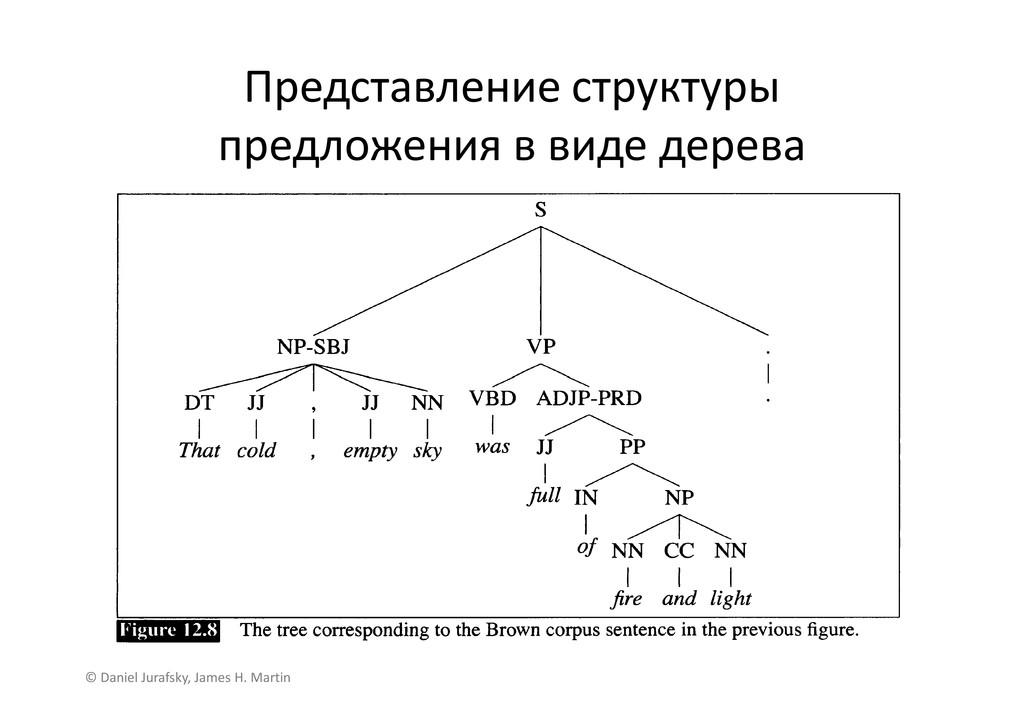 Представление структуры предложения в виде дере...