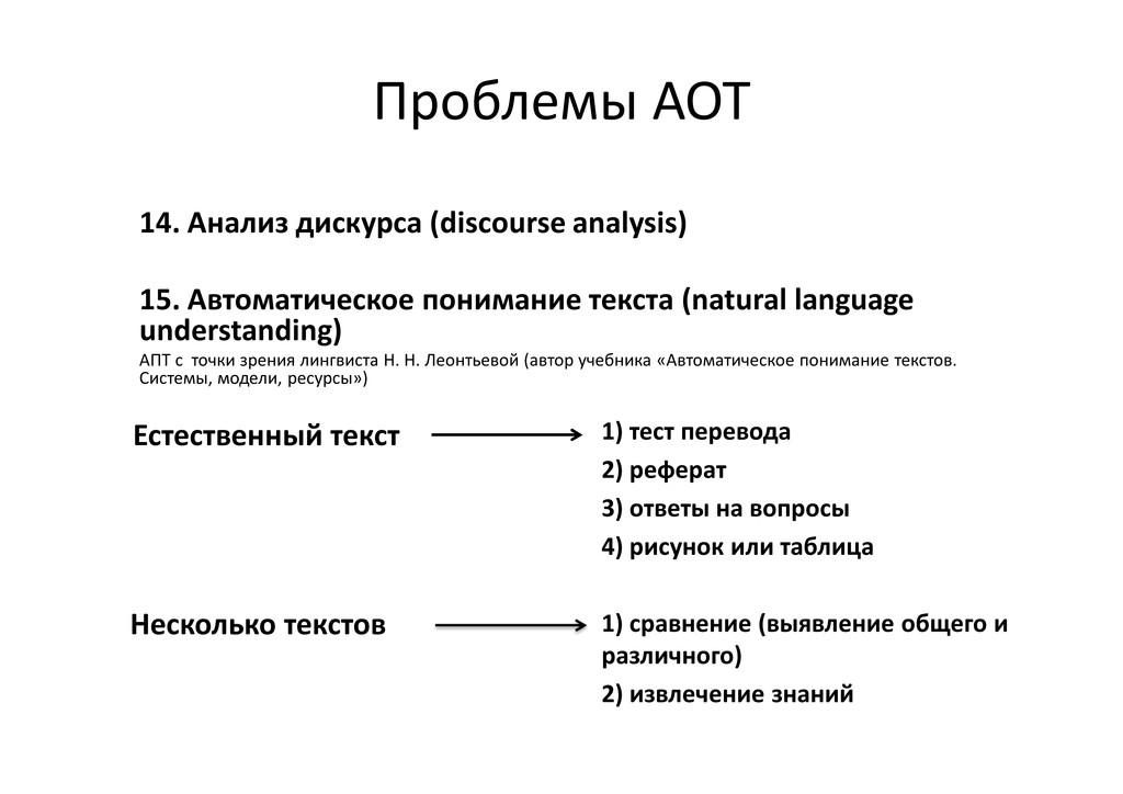 14. Анализ дискурса (discourse analysis) 15. Ав...